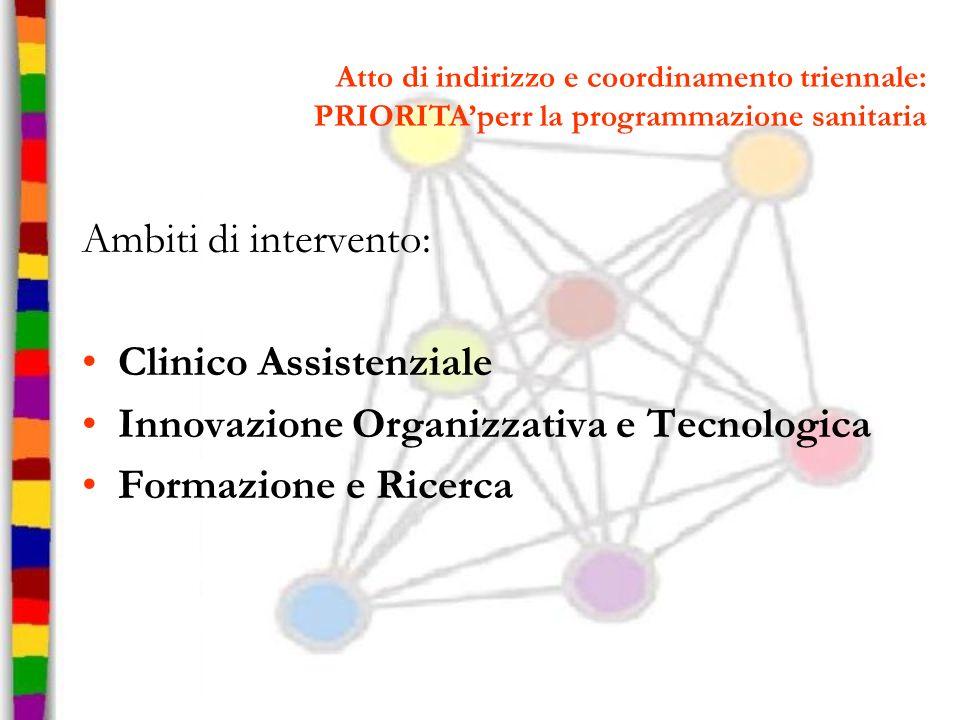Atto di indirizzo e coordinamento triennale: PRIORITAperr la programmazione sanitaria Ambiti di intervento: Clinico Assistenziale Innovazione Organizz