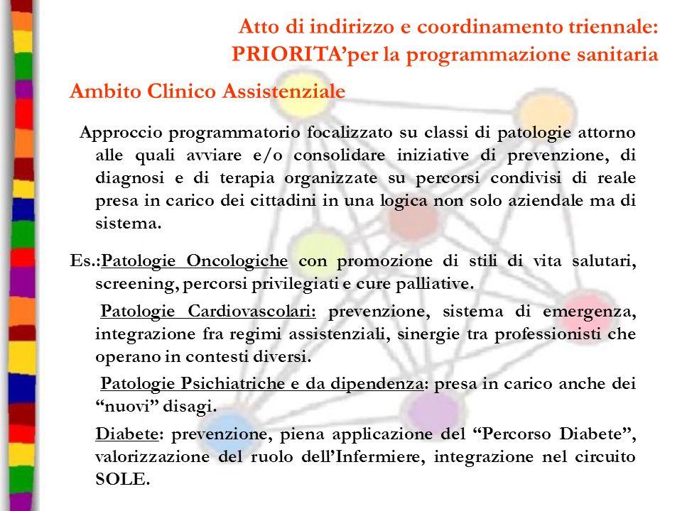 Atto di indirizzo e coordinamento triennale: PRIORITAper la programmazione sanitaria Ambito Clinico Assistenziale Approccio programmatorio focalizzato