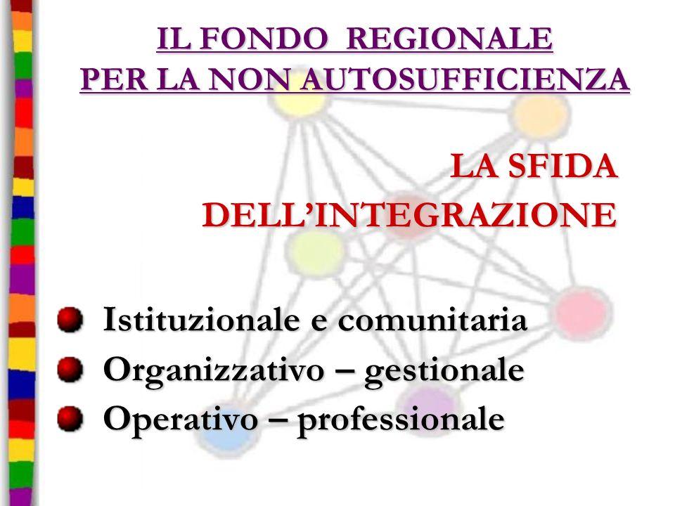 IL FONDO REGIONALE PER LA NON AUTOSUFFICIENZA LA SFIDA DELLINTEGRAZIONE DELLINTEGRAZIONE Istituzionale e comunitaria Istituzionale e comunitaria Organ