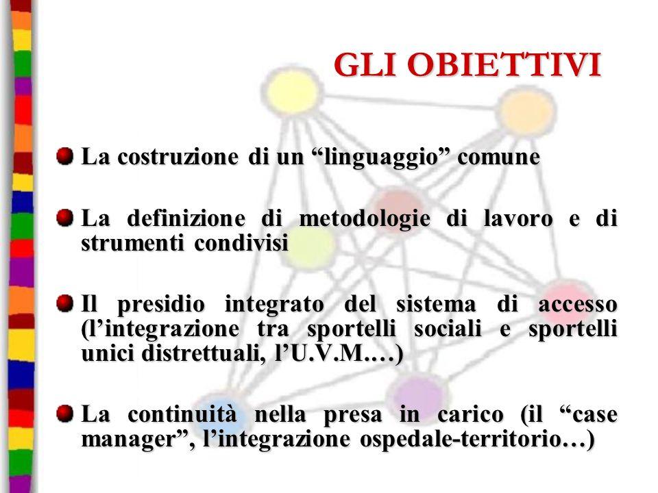 GLI OBIETTIVI La costruzione di un linguaggio comune La definizione di metodologie di lavoro e di strumenti condivisi Il presidio integrato del sistem