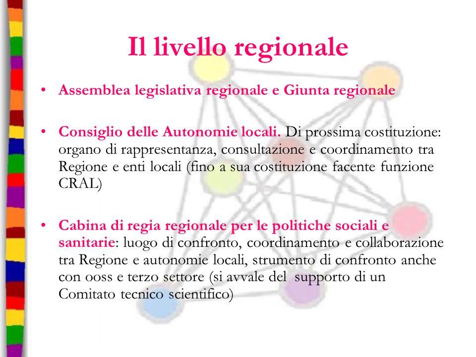Il modello di governance a livello intermedio CTSS di Bologna e Giunta Nuovo Circondario Imolese