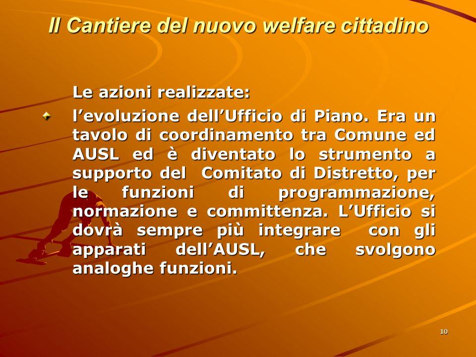 10 Il Cantiere del nuovo welfare cittadino Le azioni realizzate: levoluzione dellUfficio di Piano.