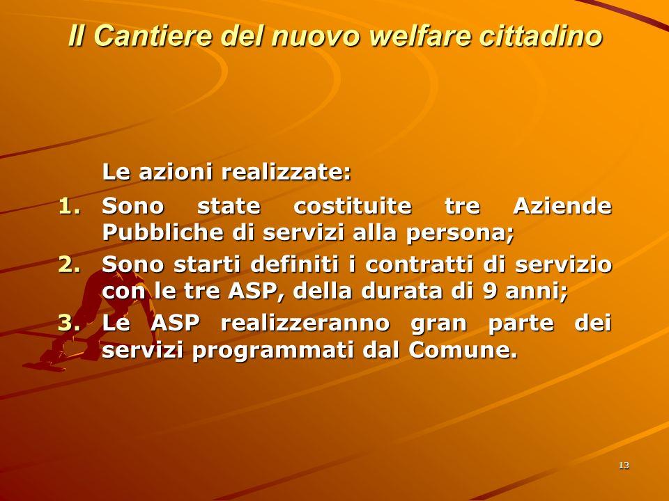 13 Il Cantiere del nuovo welfare cittadino Le azioni realizzate: 1.Sono state costituite tre Aziende Pubbliche di servizi alla persona; 2.Sono starti definiti i contratti di servizio con le tre ASP, della durata di 9 anni; 3.Le ASP realizzeranno gran parte dei servizi programmati dal Comune.