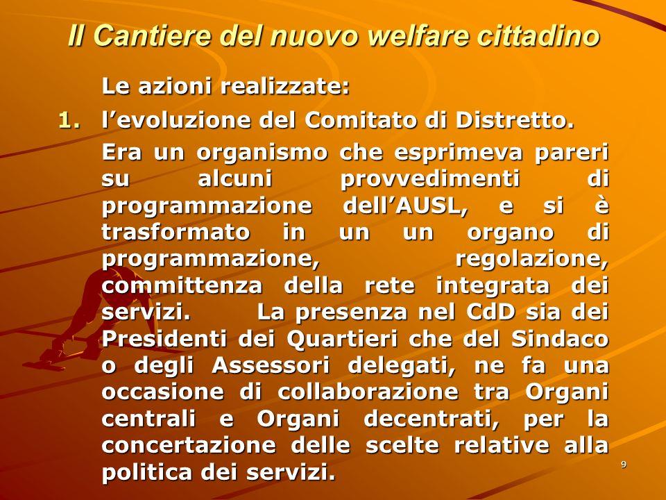 9 Il Cantiere del nuovo welfare cittadino Le azioni realizzate: 1.levoluzione del Comitato di Distretto.