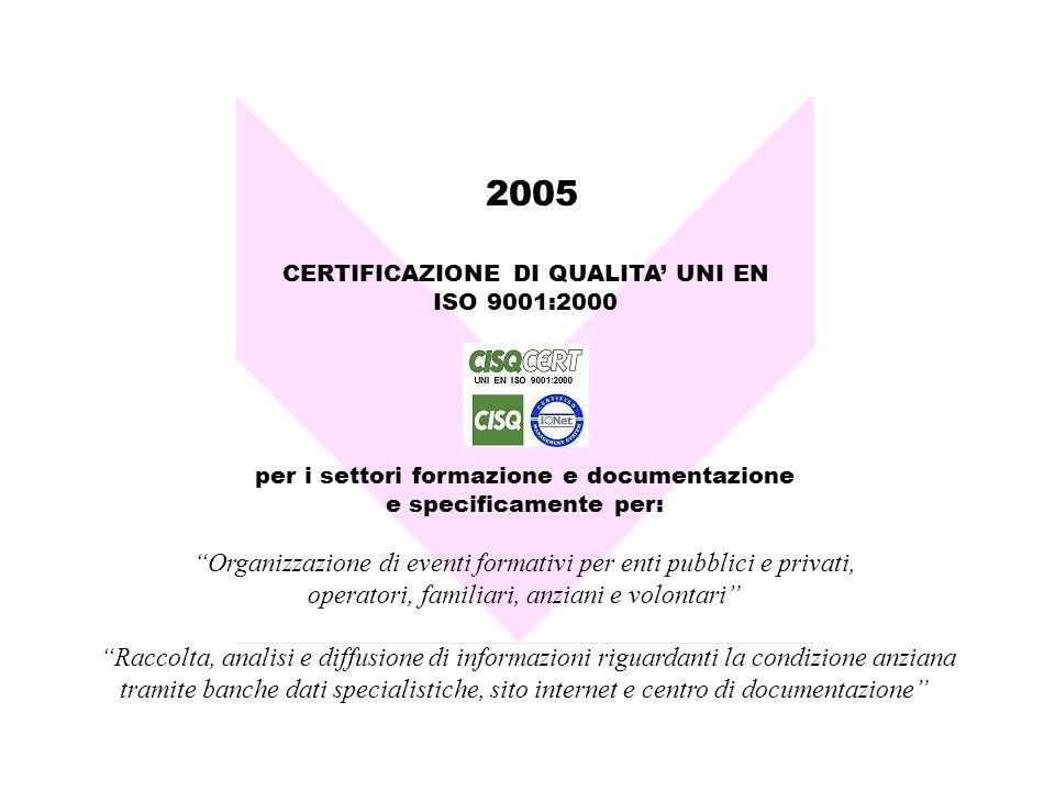 2005 CERTIFICAZIONE DI QUALITA UNI EN ISO 9001:2000 per i settori formazione e documentazione e specificamente per: Organizzazione di eventi formativi