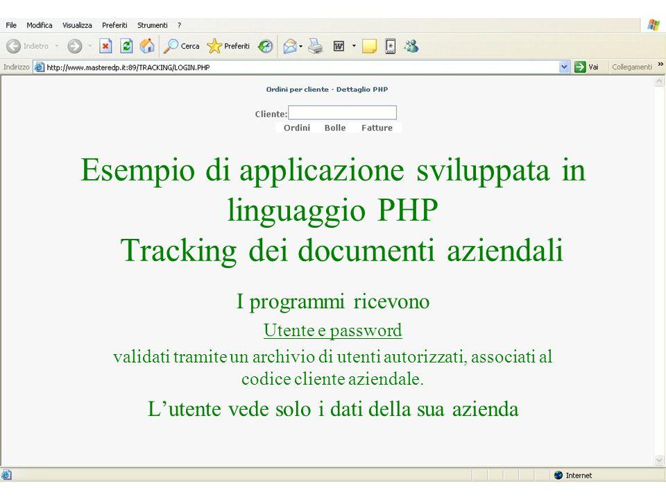 Esempio di applicazione sviluppata in linguaggio PHP Tracking dei documenti aziendali I programmi ricevono Utente e password validati tramite un archi