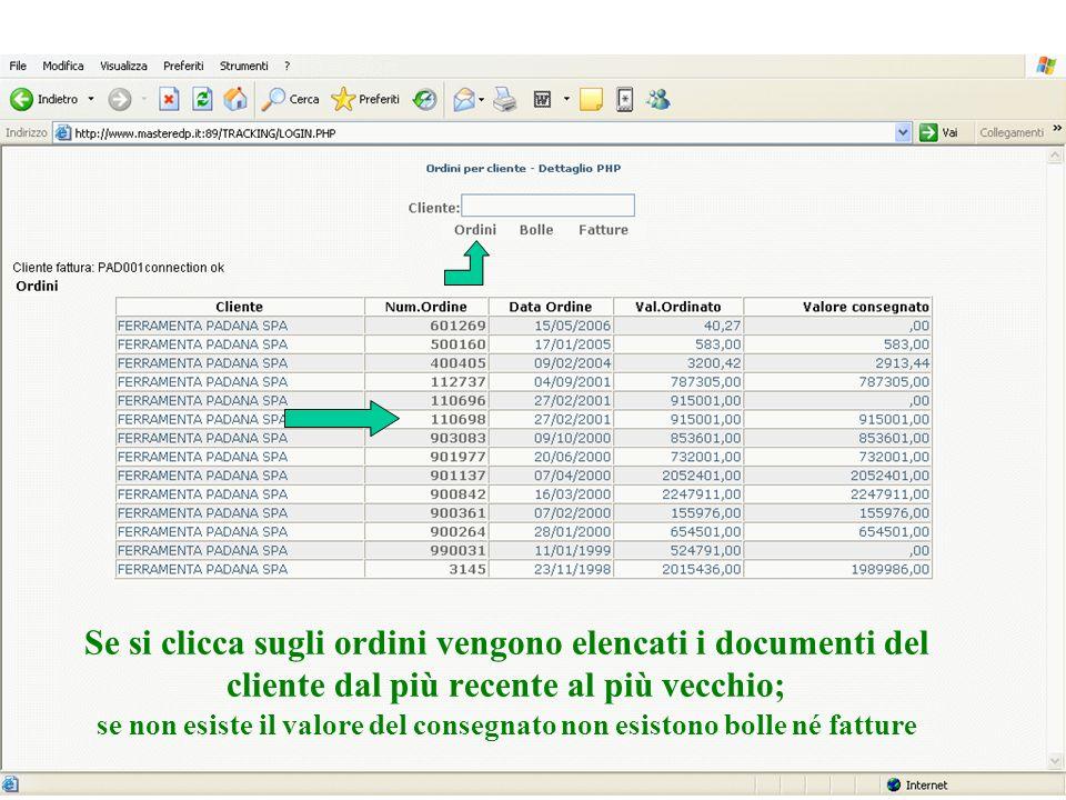 Se si clicca sugli ordini vengono elencati i documenti del cliente dal più recente al più vecchio; se non esiste il valore del consegnato non esistono