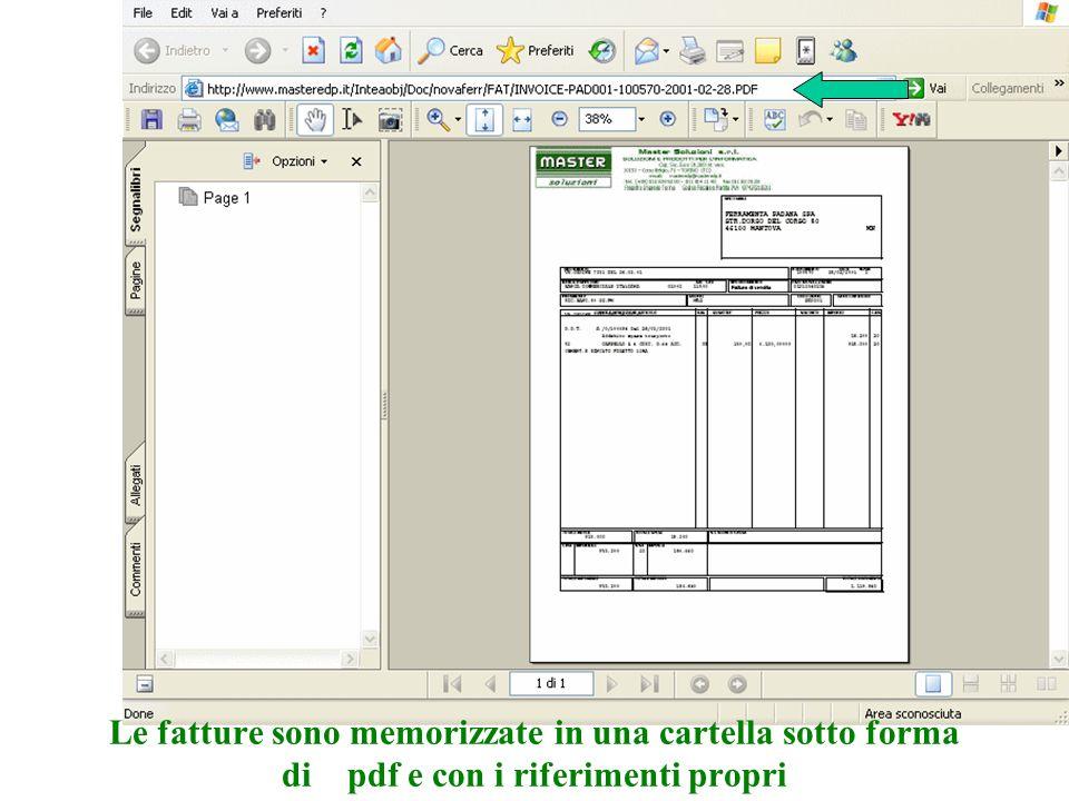 Le fatture sono memorizzate in una cartella sotto forma di pdf e con i riferimenti propri