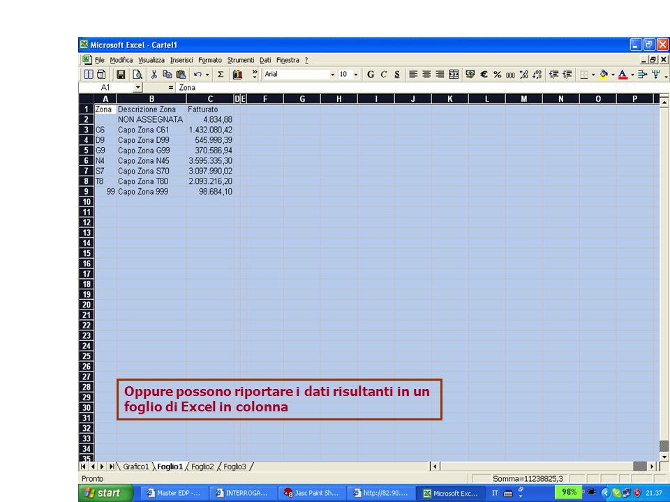 Oppure possono riportare i dati risultanti in un foglio di Excel in colonna