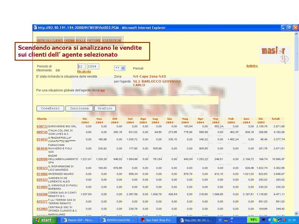 Scendendo ancora si analizzano le vendite sui clienti dell agente selezionato