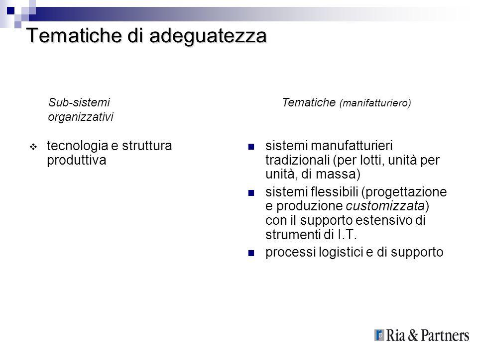 Tematiche di adeguatezza tecnologia e struttura produttiva sistemi manufatturieri tradizionali (per lotti, unità per unità, di massa) sistemi flessibi