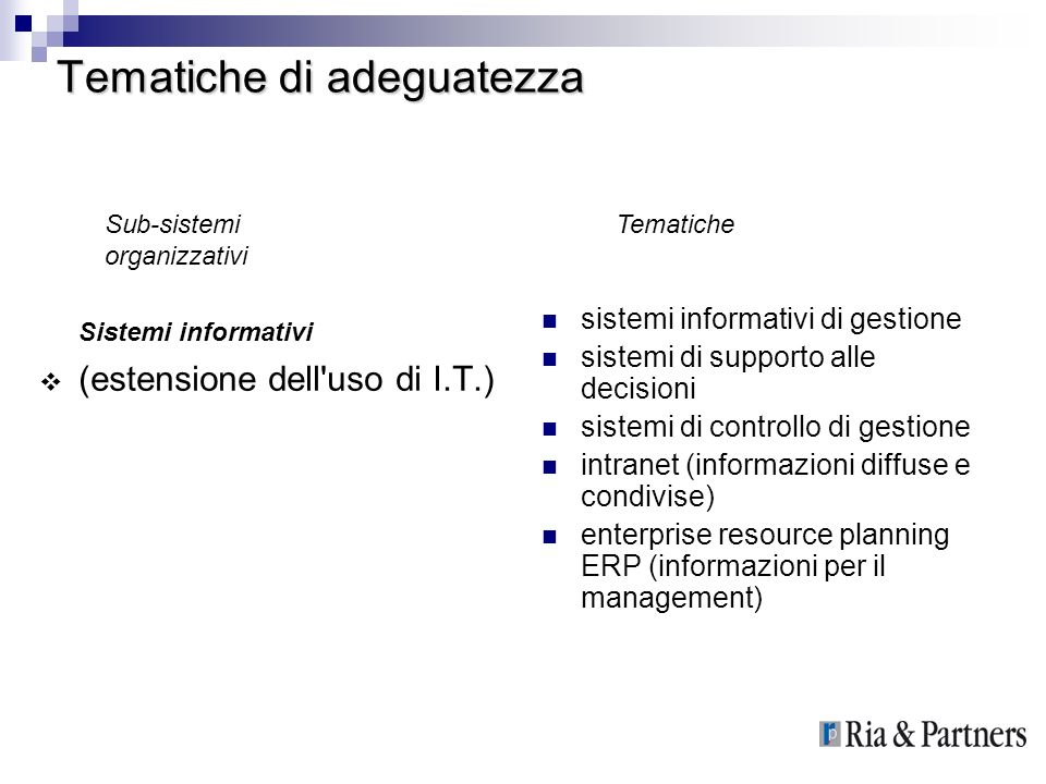 Tematiche di adeguatezza Sistemi informativi (estensione dell'uso di I.T.) sistemi informativi di gestione sistemi di supporto alle decisioni sistemi
