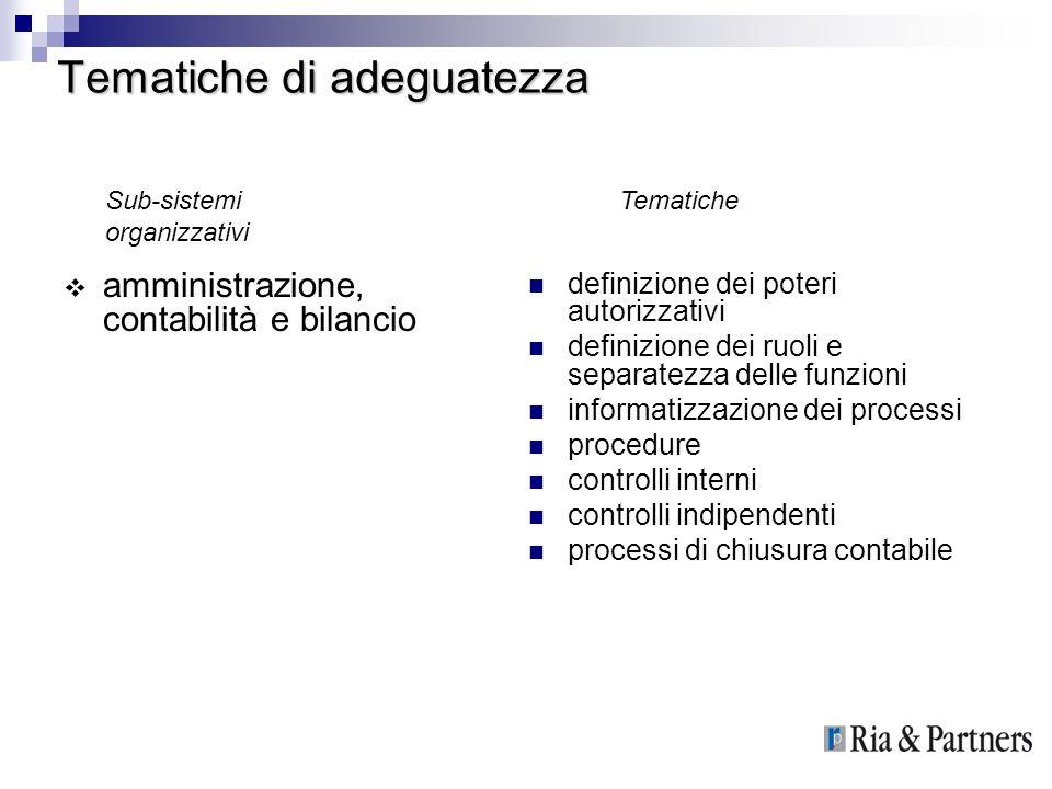 Tematiche di adeguatezza Tematiche di adeguatezza amministrazione, contabilità e bilancio definizione dei poteri autorizzativi definizione dei ruoli e