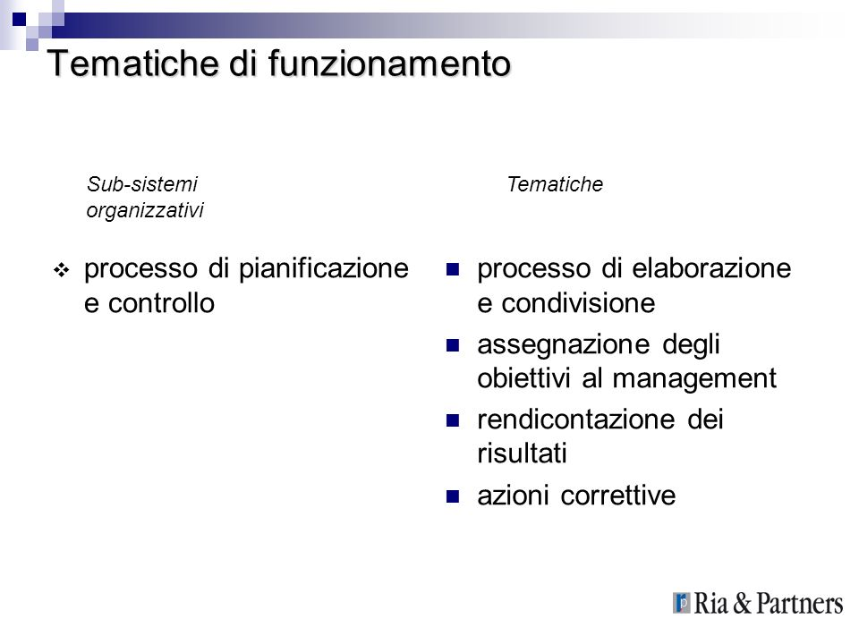 Tematiche di funzionamento processo di pianificazione e controllo processo di elaborazione e condivisione assegnazione degli obiettivi al management r