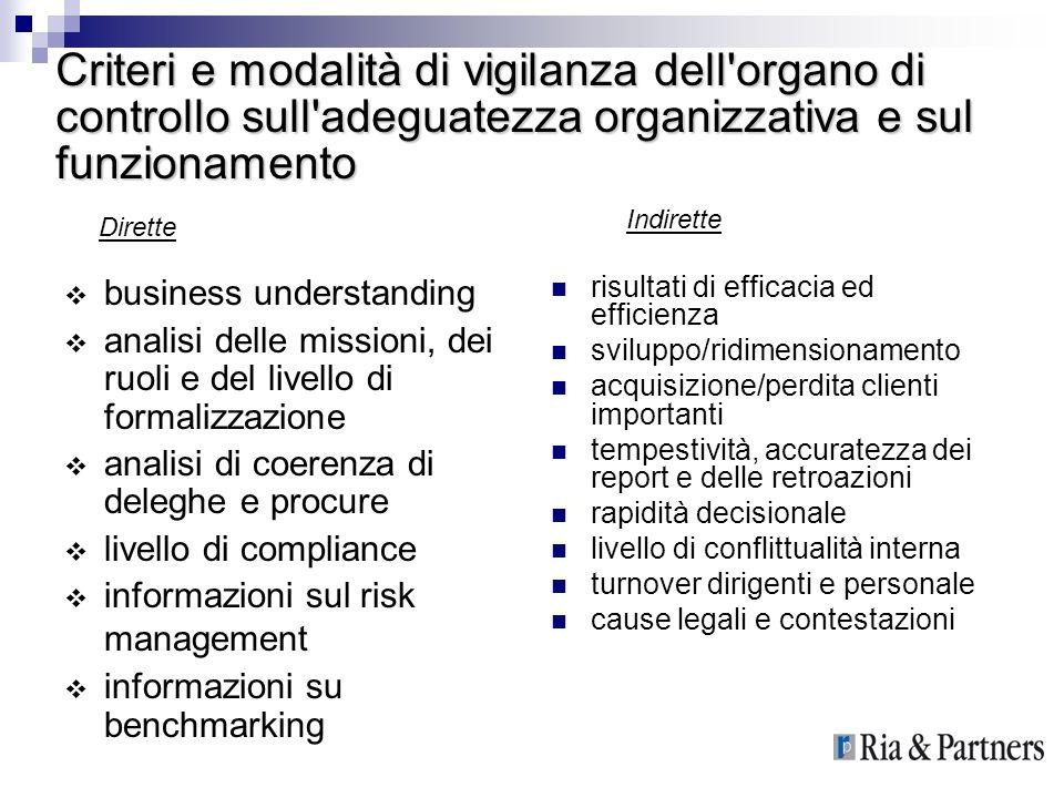 Criteri e modalità di vigilanza dell'organo di controllo sull'adeguatezza organizzativa e sul funzionamento business understanding analisi delle missi