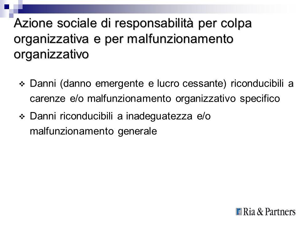 Azione sociale di responsabilità per colpa organizzativa e per malfunzionamento organizzativo Danni (danno emergente e lucro cessante) riconducibili a