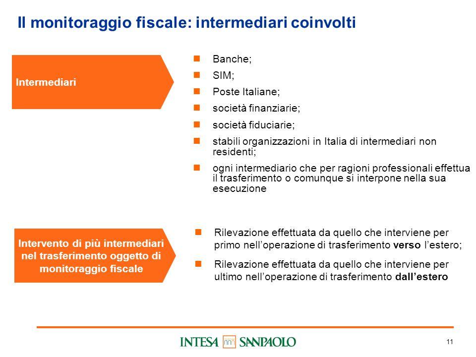 11 Il monitoraggio fiscale: intermediari coinvolti Intermediari Banche; SIM; Poste Italiane; società finanziarie; società fiduciarie; stabili organizz