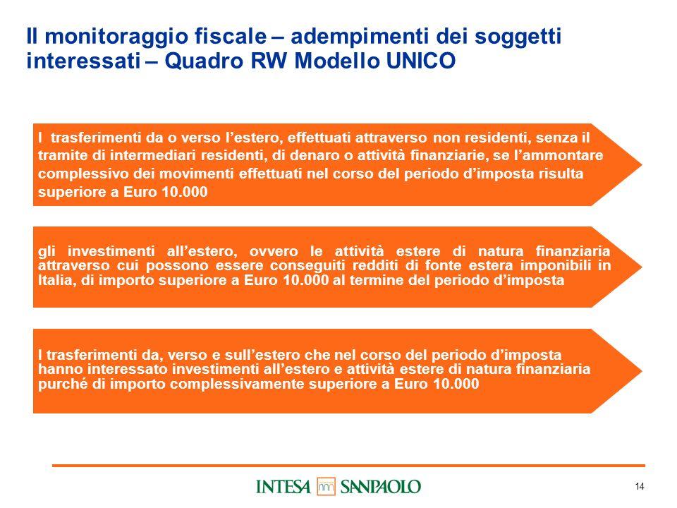 14 Il monitoraggio fiscale – adempimenti dei soggetti interessati – Quadro RW Modello UNICO I trasferimenti da o verso lestero, effettuati attraverso