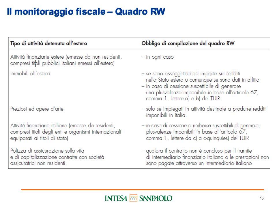 16 Il monitoraggio fiscale – Quadro RW
