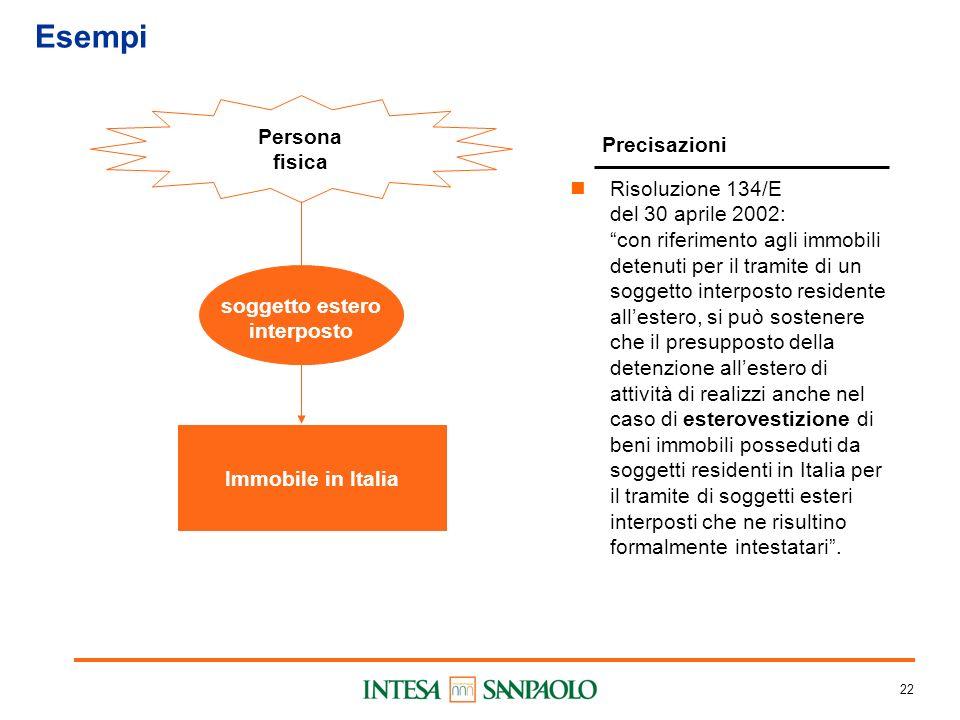 22 Esempi Persona fisica Immobile in Italia soggetto estero interposto Precisazioni Risoluzione 134/E del 30 aprile 2002: con riferimento agli immobil