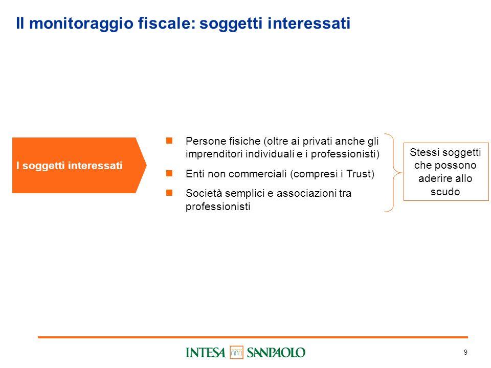 9 Il monitoraggio fiscale: soggetti interessati I soggetti interessati Persone fisiche (oltre ai privati anche gli imprenditori individuali e i profes
