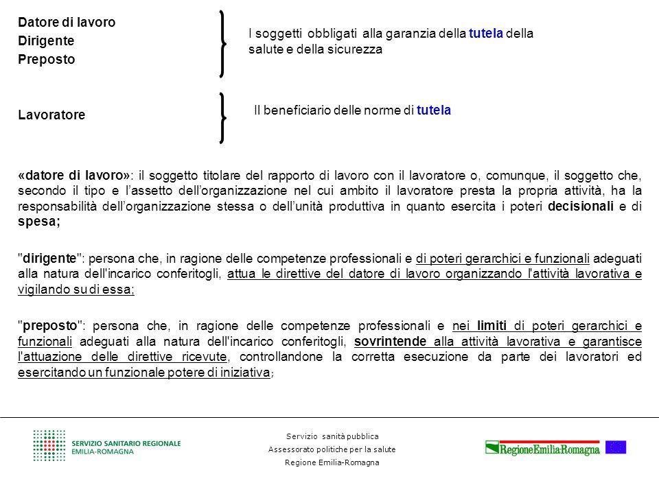 Servizio sanità pubblica Assessorato politiche per la salute Regione Emilia-Romagna Datore di lavoro Dirigente Preposto Lavoratore «datore di lavoro»: