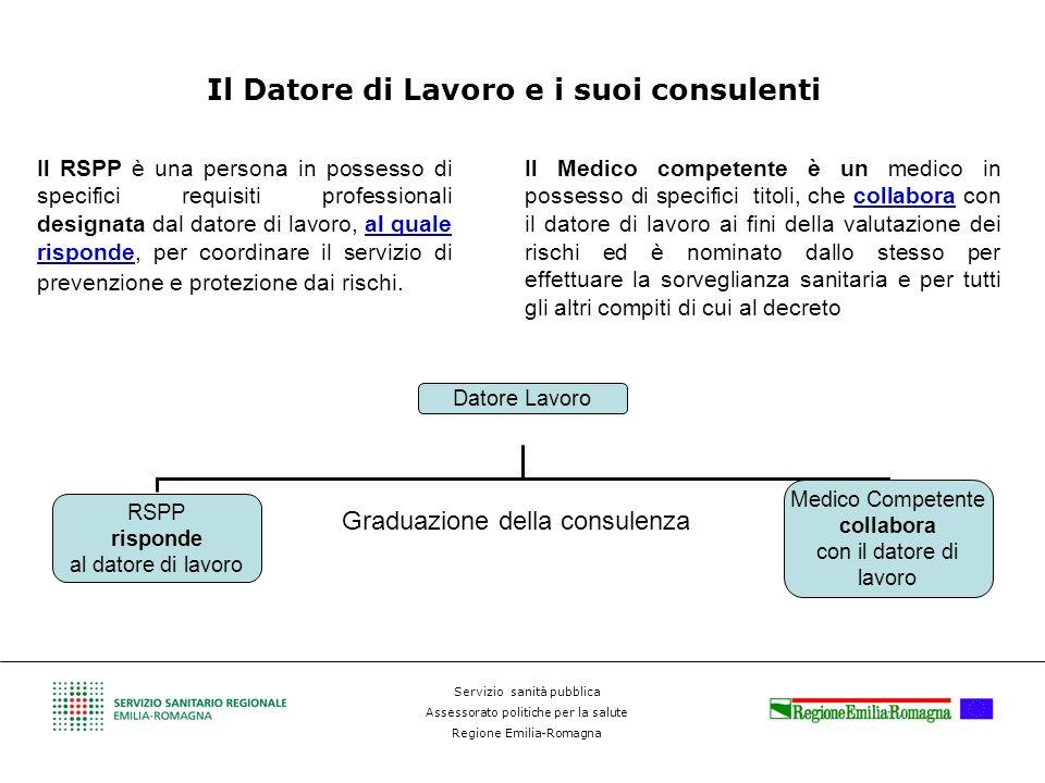 Servizio sanità pubblica Assessorato politiche per la salute Regione Emilia-Romagna Il Datore di Lavoro e i suoi consulenti Il RSPP è una persona in p