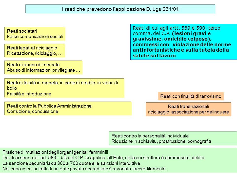 Servizio sanità pubblica Assessorato politiche per la salute Regione Emilia-Romagna Reati societari False comunicazioni sociali Reati legati al ricicl