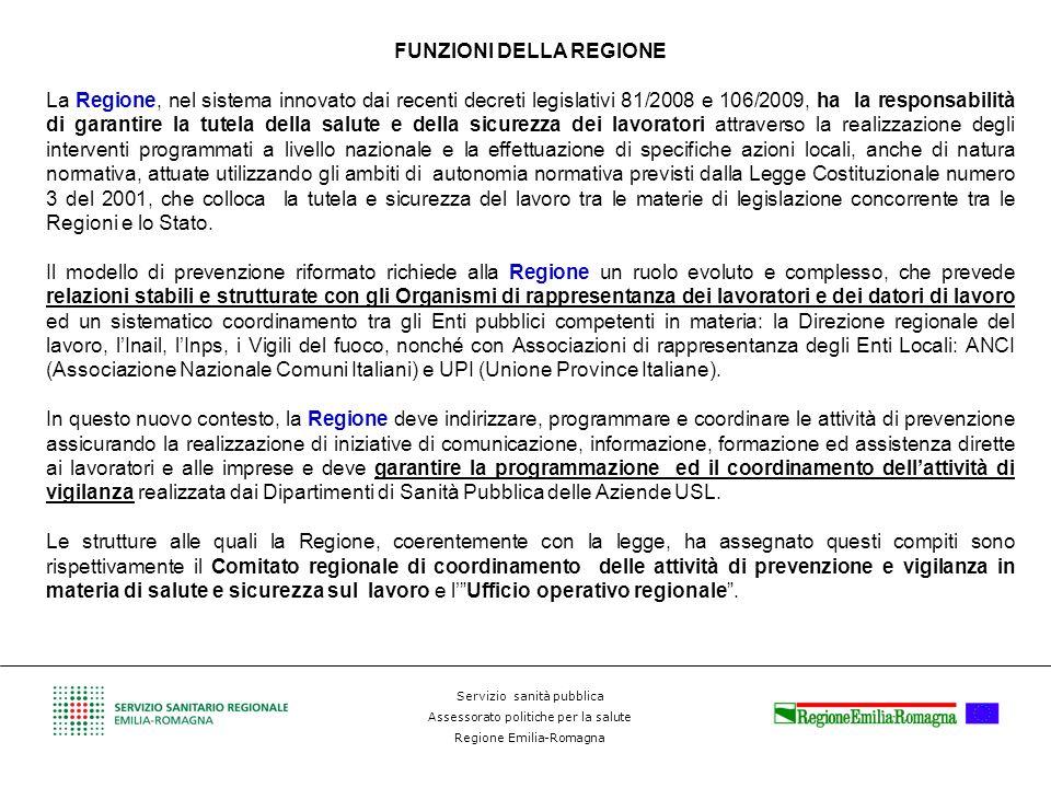 Servizio sanità pubblica Assessorato politiche per la salute Regione Emilia-Romagna FUNZIONI DELLA REGIONE La Regione, nel sistema innovato dai recent