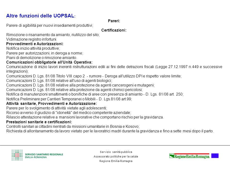 Servizio sanità pubblica Assessorato politiche per la salute Regione Emilia-Romagna Altre funzioni delle UOPSAL : Pareri: Parere di agibilità per nuov