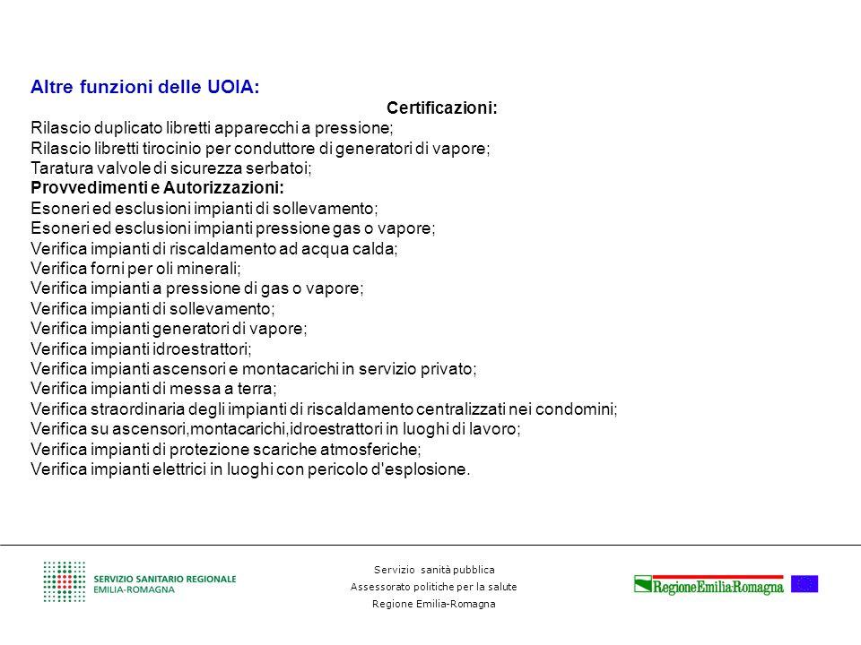 Servizio sanità pubblica Assessorato politiche per la salute Regione Emilia-Romagna Altre funzioni delle UOIA: Certificazioni: Rilascio duplicato libr
