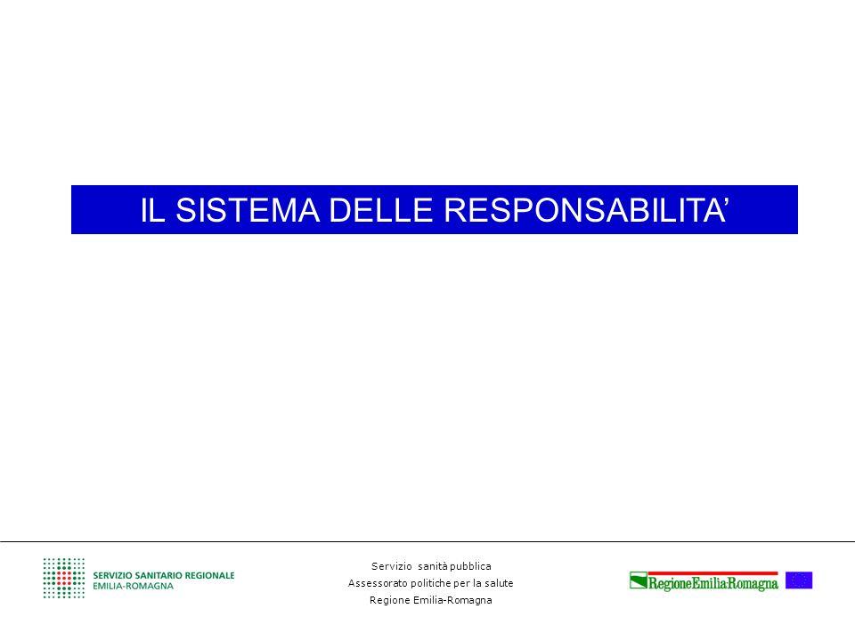 Servizio sanità pubblica Assessorato politiche per la salute Regione Emilia-Romagna IL SISTEMA DELLE RESPONSABILITA