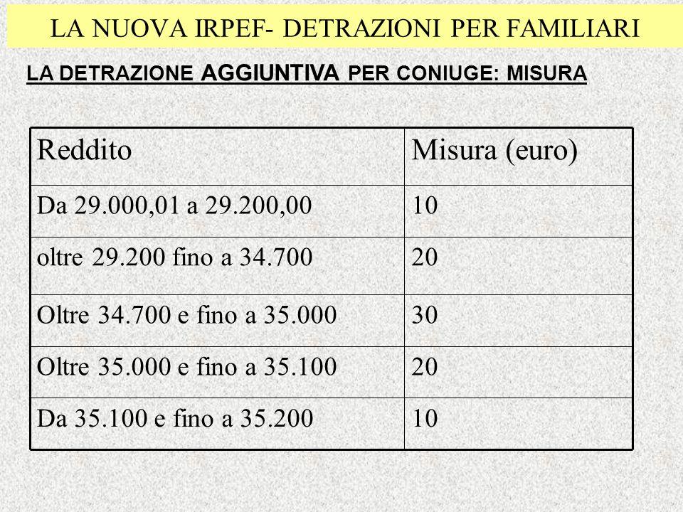LA NUOVA IRPEF- DETRAZIONI PER FAMILIARI 30Oltre 34.700 e fino a 35.000 20Oltre 35.000 e fino a 35.100 10Da 35.100 e fino a 35.200 10Da 29.000,01 a 29