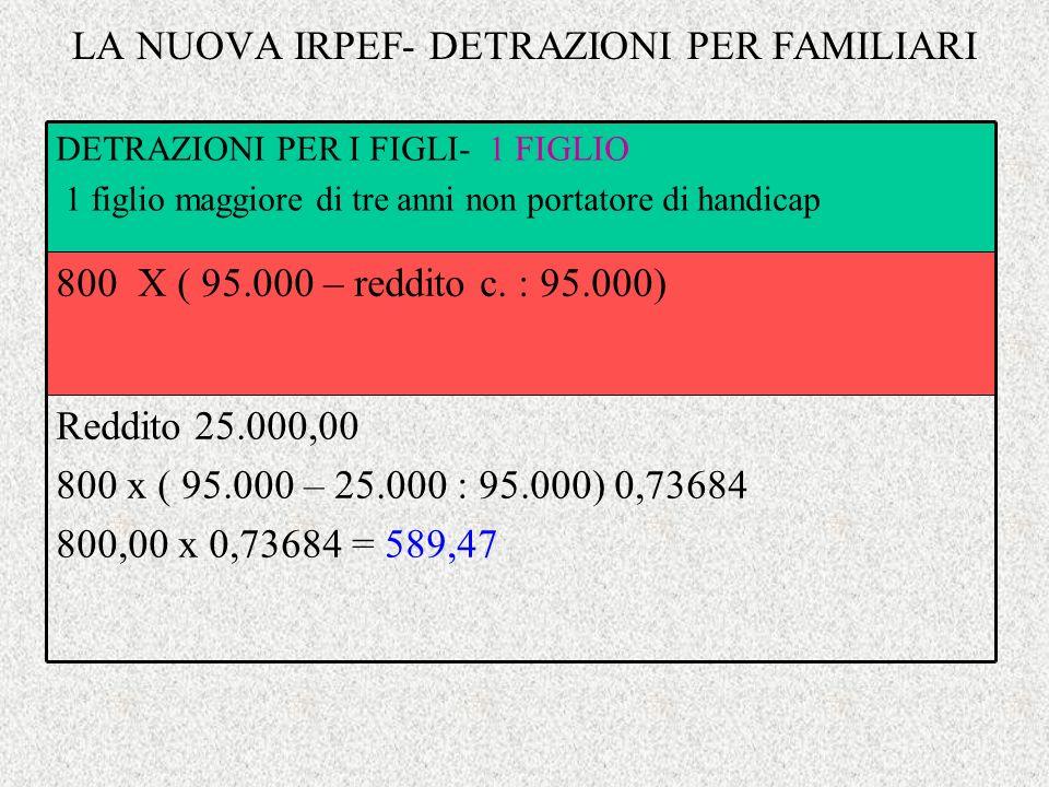 LA NUOVA IRPEF- DETRAZIONI PER FAMILIARI Reddito 25.000,00 800 x ( 95.000 – 25.000 : 95.000) 0,73684 800,00 x 0,73684 = 589,47 800 X ( 95.000 – reddit