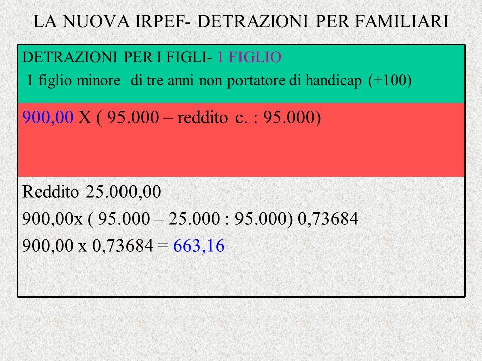 LA NUOVA IRPEF- DETRAZIONI PER FAMILIARI Reddito 25.000,00 900,00x ( 95.000 – 25.000 : 95.000) 0,73684 900,00 x 0,73684 = 663,16 900,00 X ( 95.000 – r