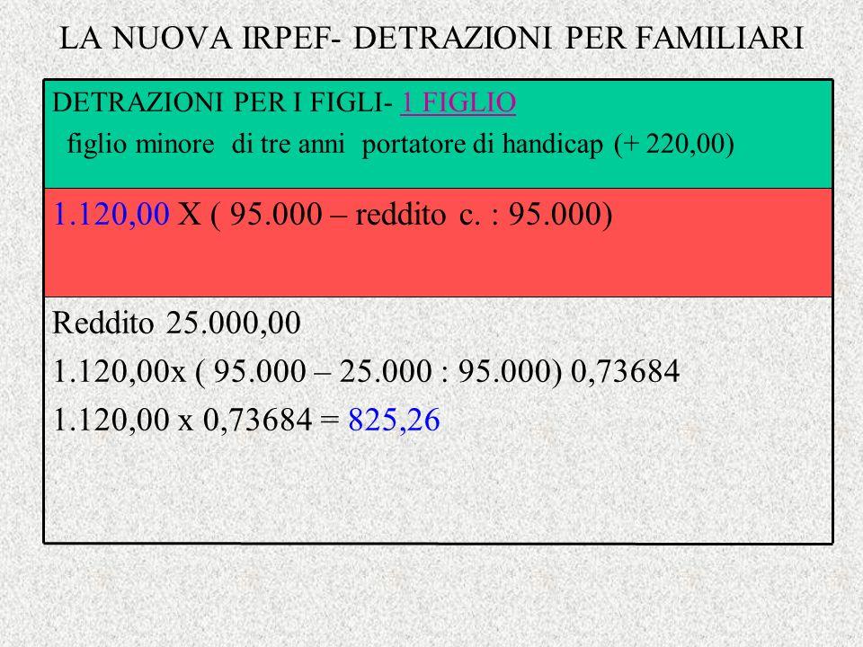 LA NUOVA IRPEF- DETRAZIONI PER FAMILIARI Reddito 25.000,00 1.120,00x ( 95.000 – 25.000 : 95.000) 0,73684 1.120,00 x 0,73684 = 825,26 1.120,00 X ( 95.0
