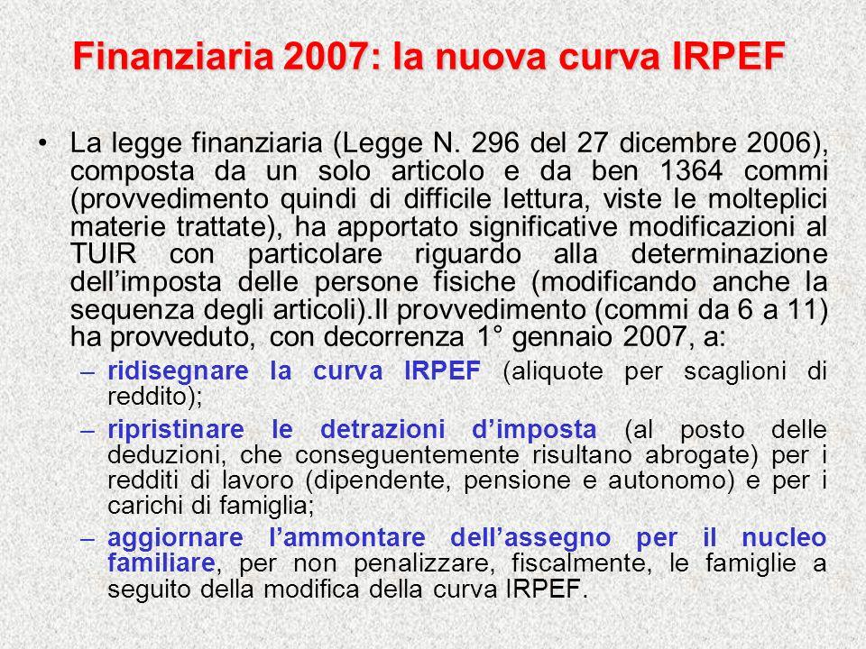 Finanziaria 2007: la nuova curva IRPEF La legge finanziaria (Legge N. 296 del 27 dicembre 2006), composta da un solo articolo e da ben 1364 commi (pro