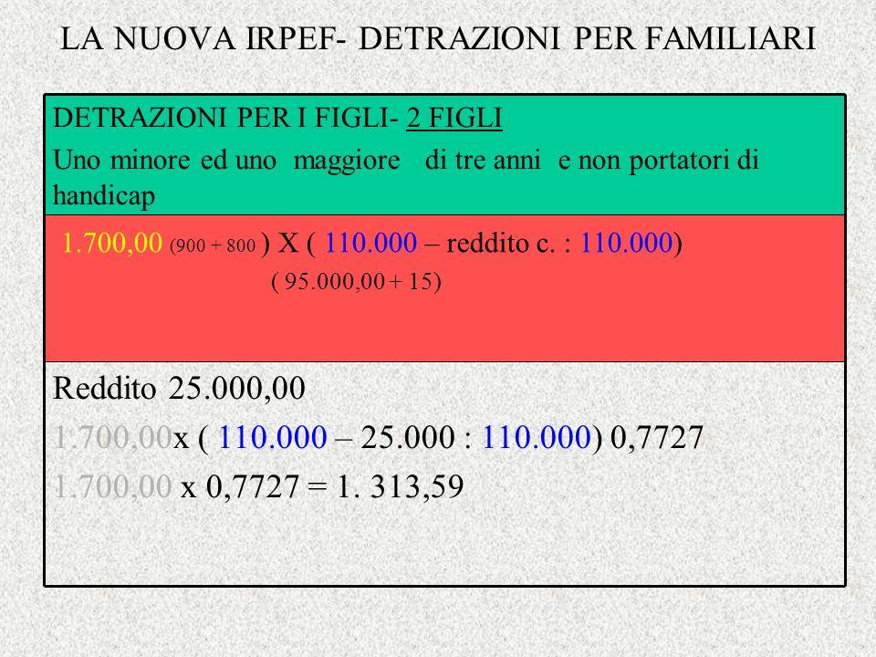 LA NUOVA IRPEF- DETRAZIONI PER FAMILIARI Reddito 25.000,00 1.700,00x ( 110.000 – 25.000 : 110.000) 0,7727 1.700,00 x 0,7727 = 1. 313,59 1.700,00 (900