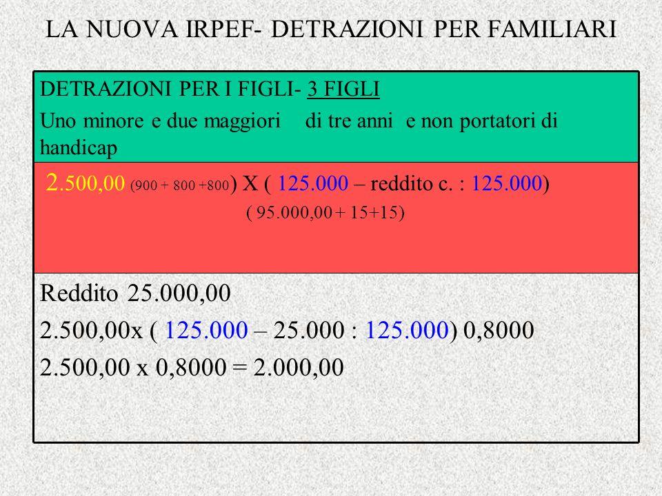 LA NUOVA IRPEF- DETRAZIONI PER FAMILIARI Reddito 25.000,00 2.500,00x ( 125.000 – 25.000 : 125.000) 0,8000 2.500,00 x 0,8000 = 2.000,00 2.500,00 (900 +