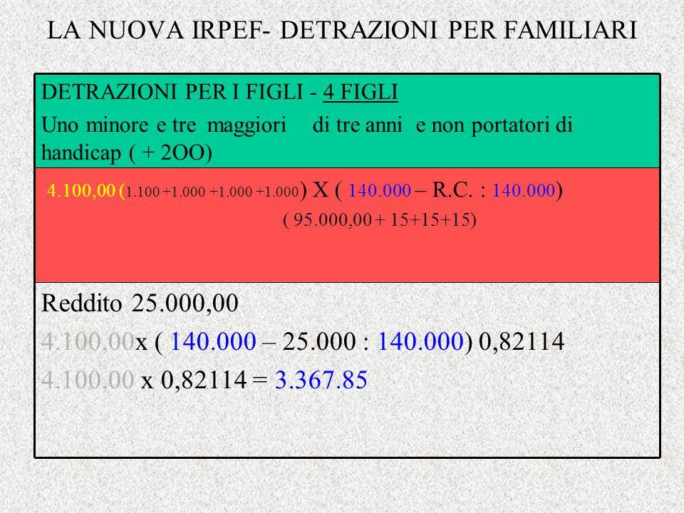 LA NUOVA IRPEF- DETRAZIONI PER FAMILIARI Reddito 25.000,00 4.100,00x ( 140.000 – 25.000 : 140.000) 0,82114 4.100,00 x 0,82114 = 3.367.85 4.100,00 ( 1.