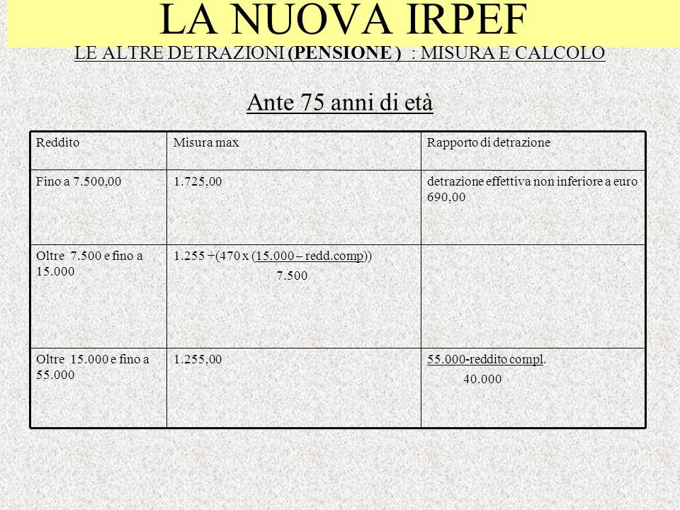 LA NUOVA IRPEF LE ALTRE DETRAZIONI (PENSIONE ) : MISURA E CALCOLO Ante 75 anni di età 55.000-reddito compl. 40.000 1.255,00Oltre 15.000 e fino a 55.00
