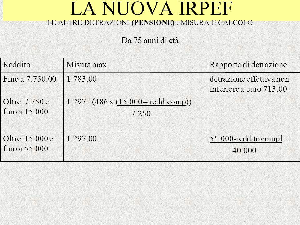 LA NUOVA IRPEF LE ALTRE DETRAZIONI (PENSIONE) : MISURA E CALCOLO Da 75 anni di età 55.000-reddito compl. 40.000 1.297,00Oltre 15.000 e fino a 55.000 1
