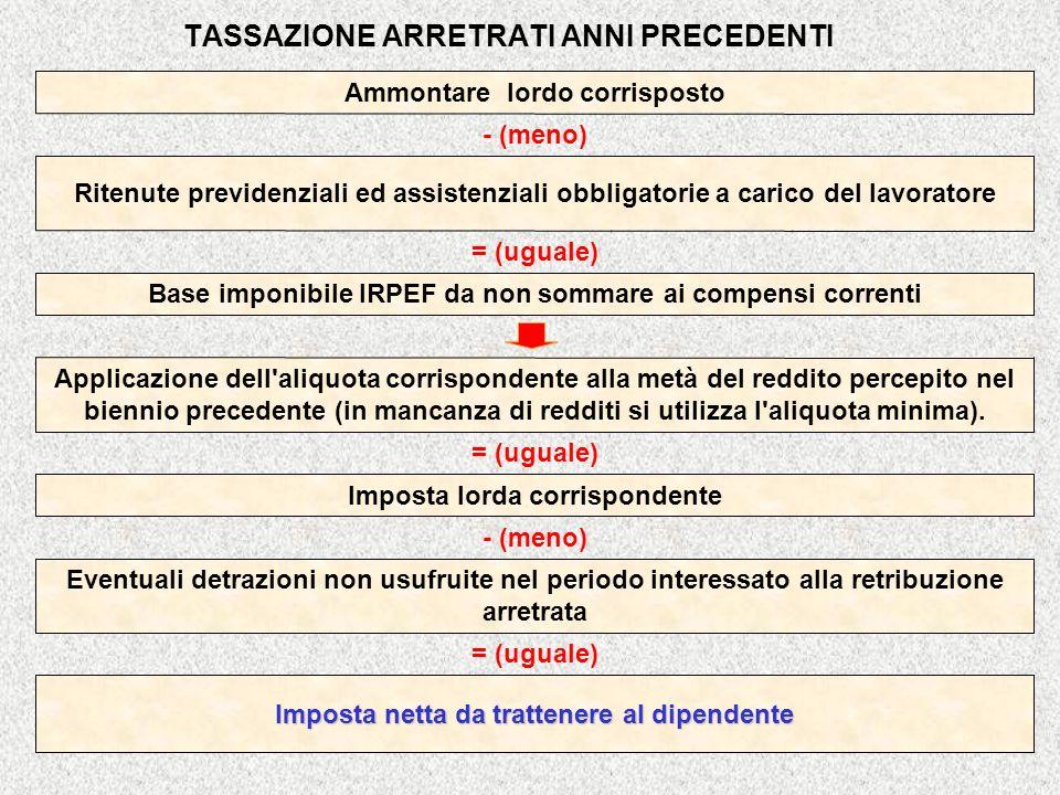 TASSAZIONE ARRETRATI ANNI PRECEDENTI Imposta netta da trattenere al dipendente = (uguale) Eventuali detrazioni non usufruite nel periodo interessato a