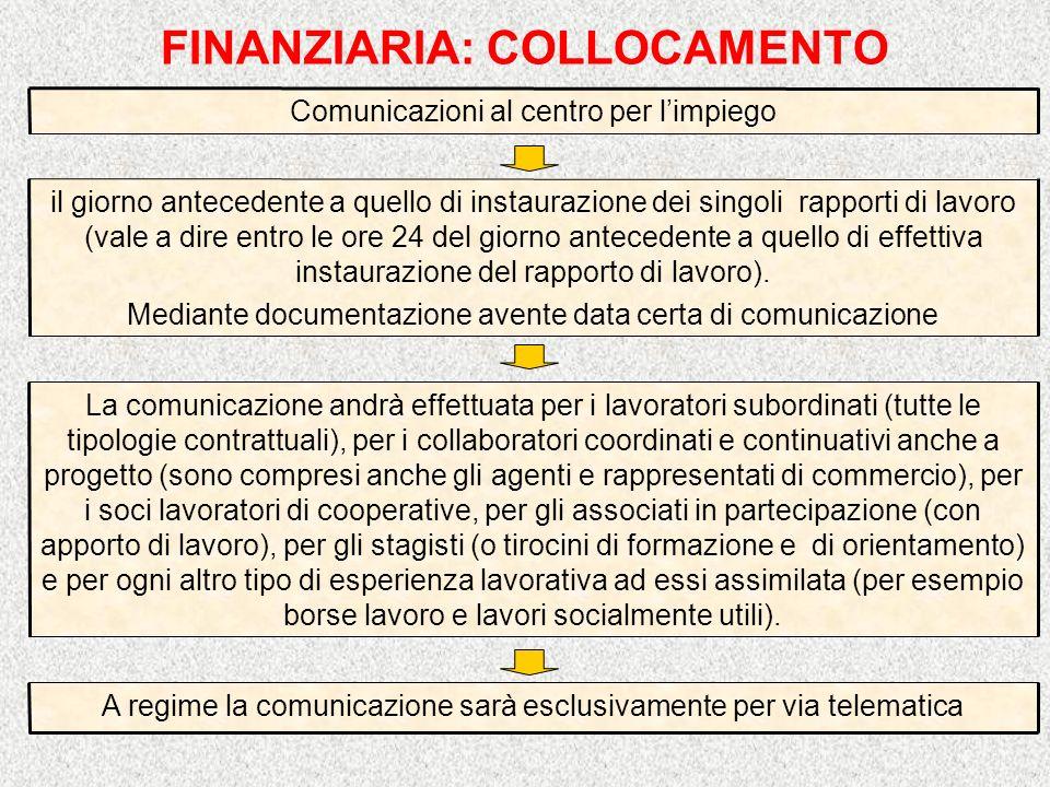 FINANZIARIA: COLLOCAMENTO A regime la comunicazione sarà esclusivamente per via telematica La comunicazione andrà effettuata per i lavoratori subordin