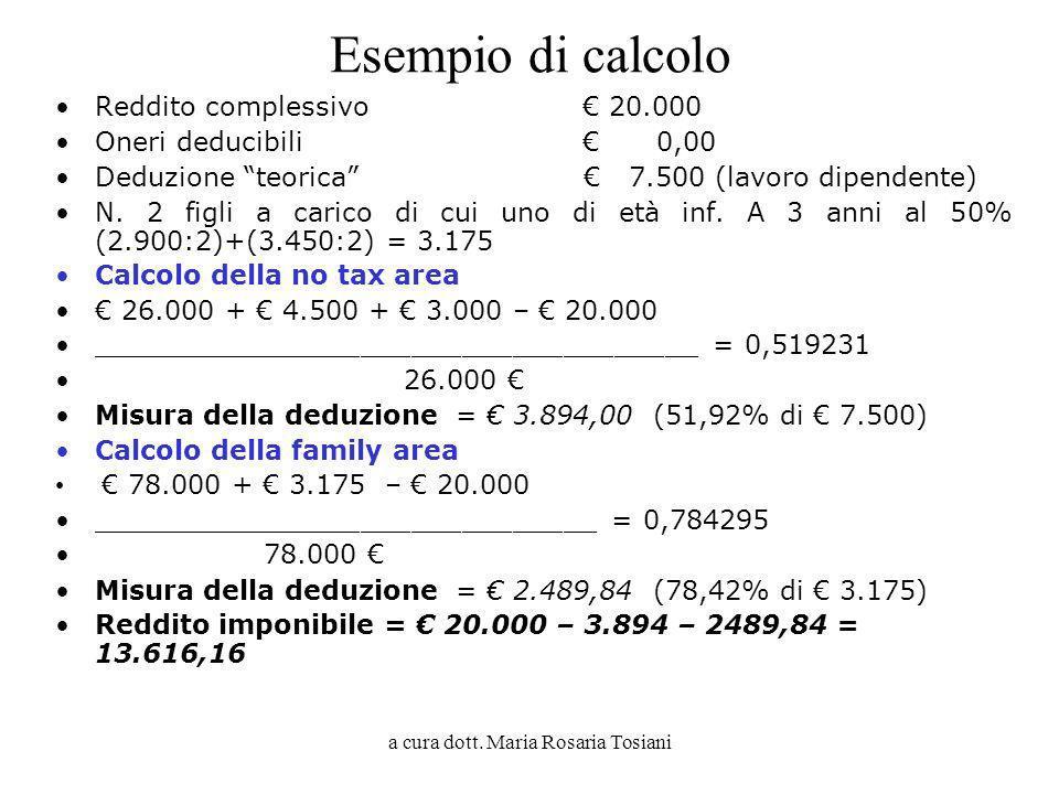 a cura dott. Maria Rosaria Tosiani Esempio di calcolo Reddito complessivo 20.000 Oneri deducibili 0,00 Deduzione teorica 7.500 (lavoro dipendente) N.