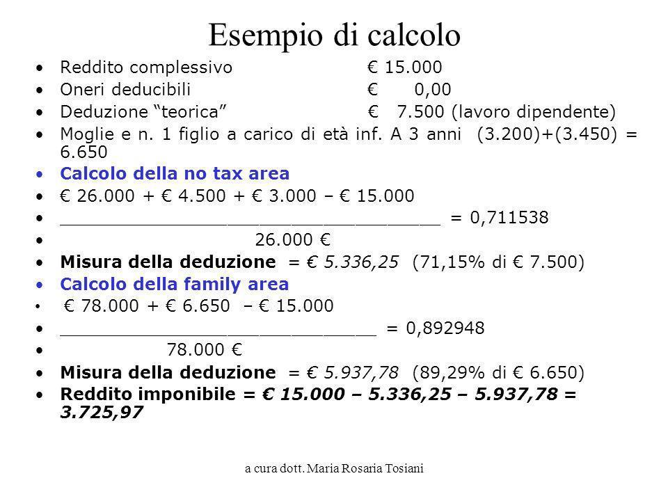 a cura dott. Maria Rosaria Tosiani Esempio di calcolo Reddito complessivo 15.000 Oneri deducibili 0,00 Deduzione teorica 7.500 (lavoro dipendente) Mog