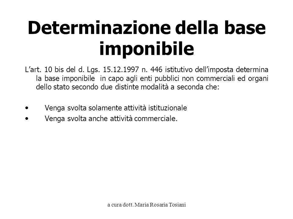 a cura dott. Maria Rosaria Tosiani Determinazione della base imponibile Lart. 10 bis del d. Lgs. 15.12.1997 n. 446 istitutivo dellimposta determina la