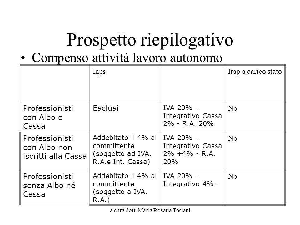 a cura dott. Maria Rosaria Tosiani Prospetto riepilogativo Compenso attività lavoro autonomo InpsIrap a carico stato Professionisti con Albo e Cassa E