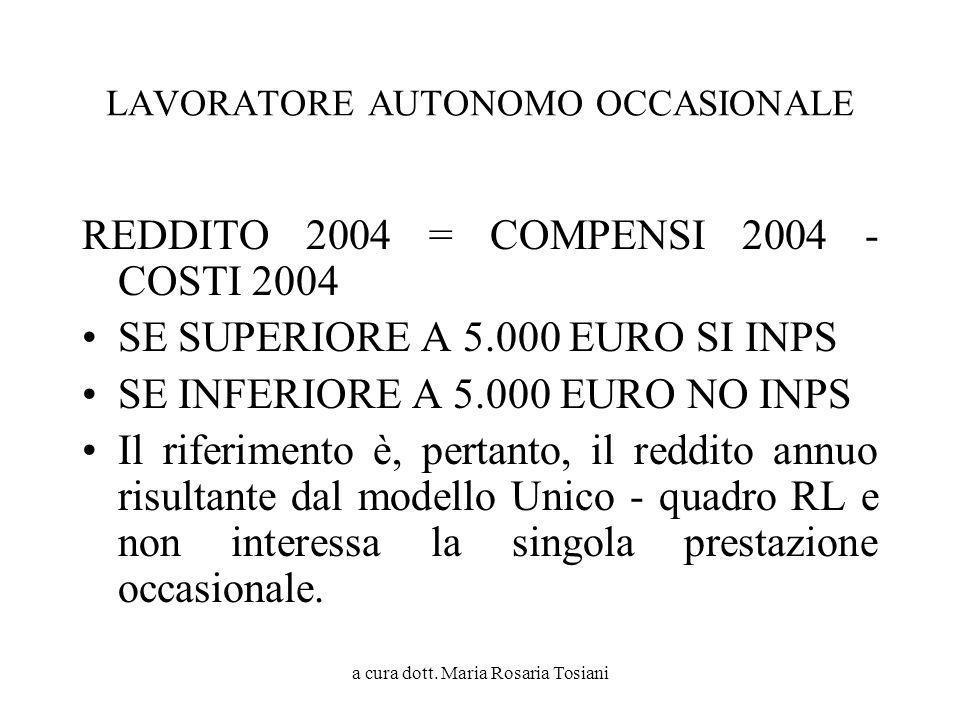a cura dott. Maria Rosaria Tosiani LAVORATORE AUTONOMO OCCASIONALE REDDITO 2004 = COMPENSI 2004 - COSTI 2004 SE SUPERIORE A 5.000 EURO SI INPS SE INFE