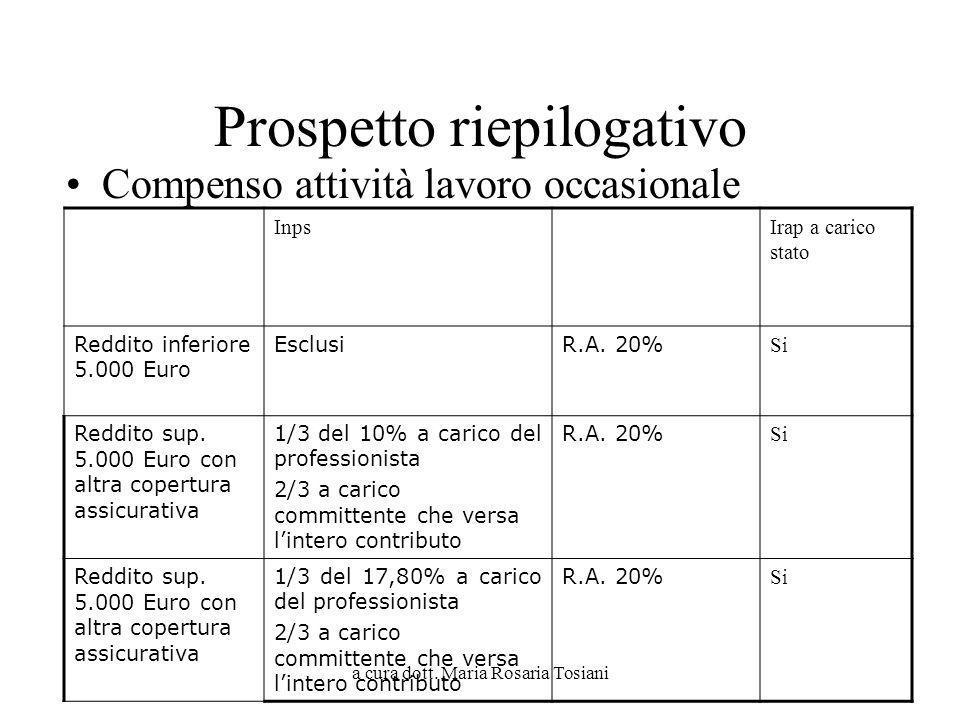 a cura dott. Maria Rosaria Tosiani Prospetto riepilogativo Compenso attività lavoro occasionale InpsIrap a carico stato Reddito inferiore 5.000 Euro E